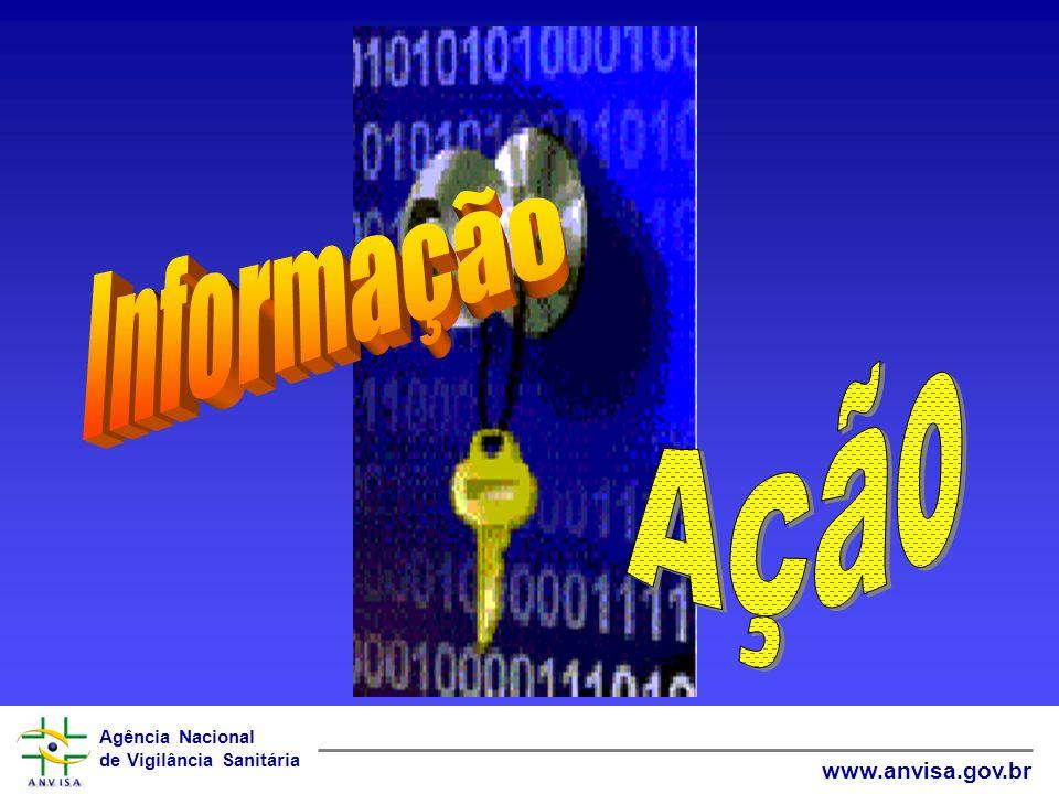 Informação Ação