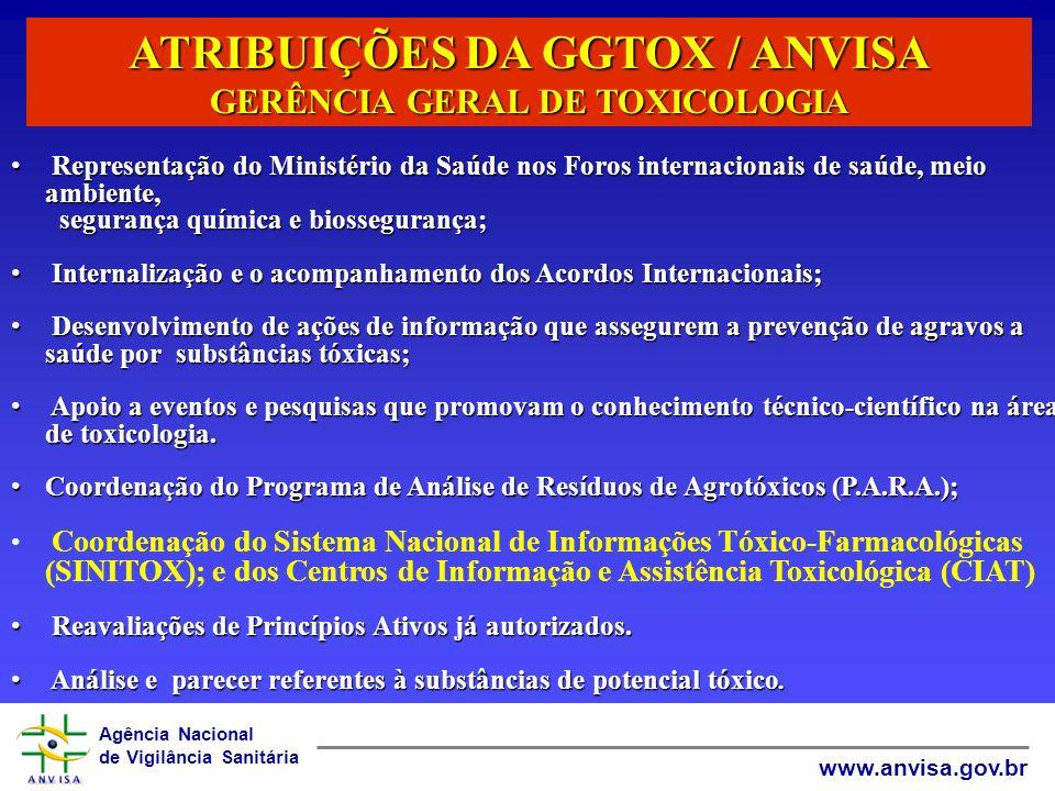 ATRIBUIÇÕES DA GGTOX / ANVISA GERÊNCIA GERAL DE TOXICOLOGIA