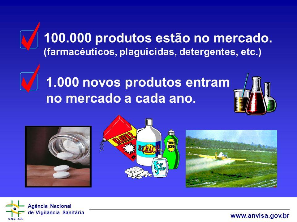 100.000 produtos estão no mercado.