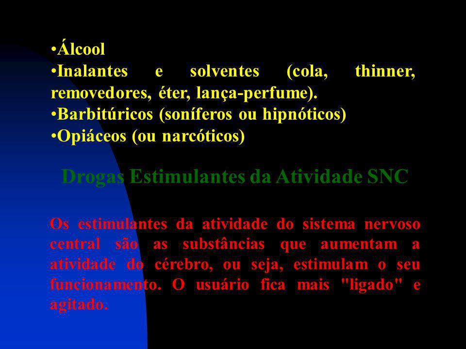 Drogas Estimulantes da Atividade SNC