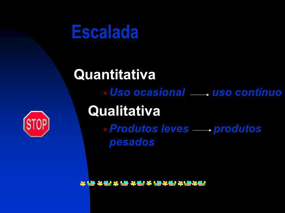 Escalada Quantitativa Qualitativa Uso ocasional uso contínuo