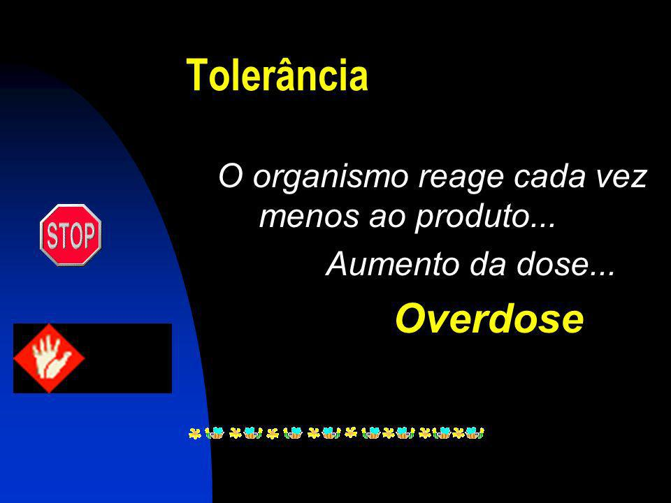 Tolerância O organismo reage cada vez menos ao produto...