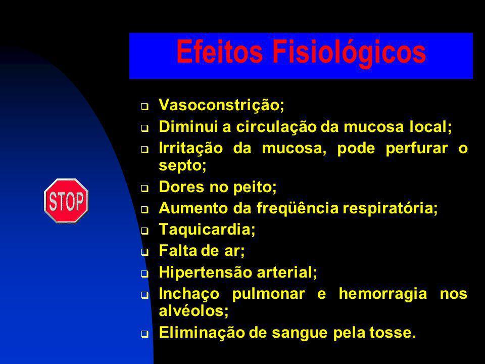 Efeitos Fisiológicos Vasoconstrição;