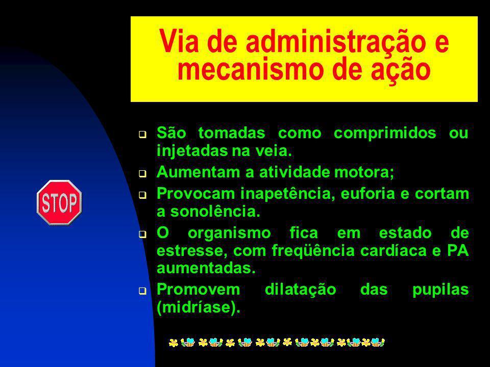 Via de administração e mecanismo de ação