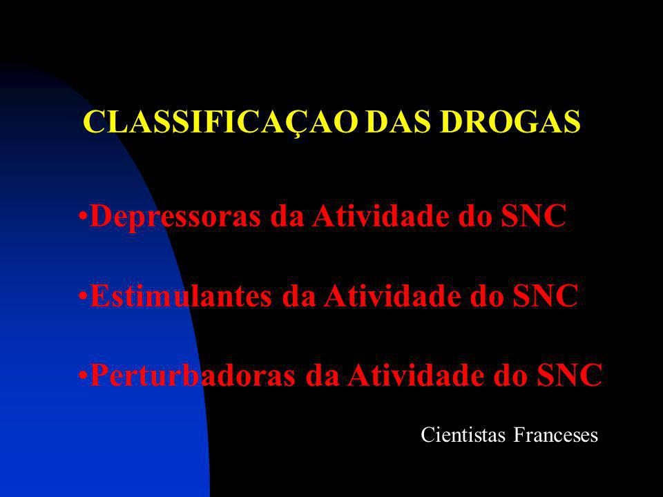 CLASSIFICAÇAO DAS DROGAS