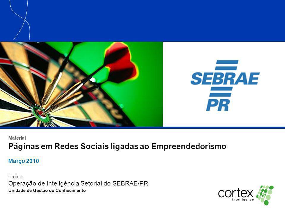 Páginas em Redes Sociais ligadas ao Empreendedorismo