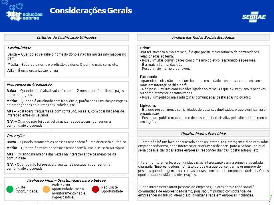 Considerações Gerais Critérios de Qualificação Utilizados