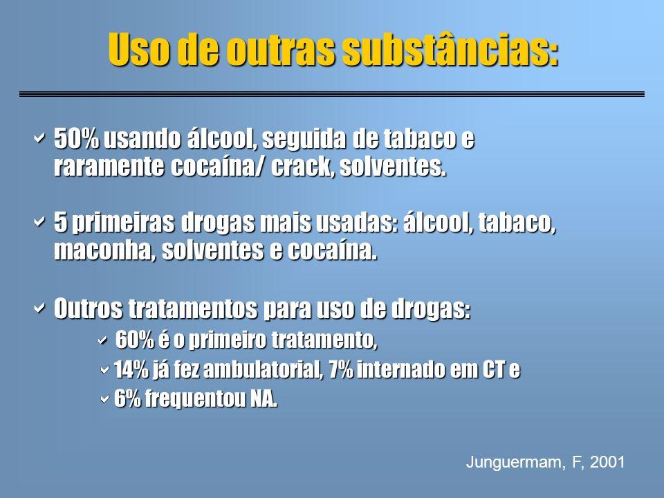 Uso de outras substâncias: