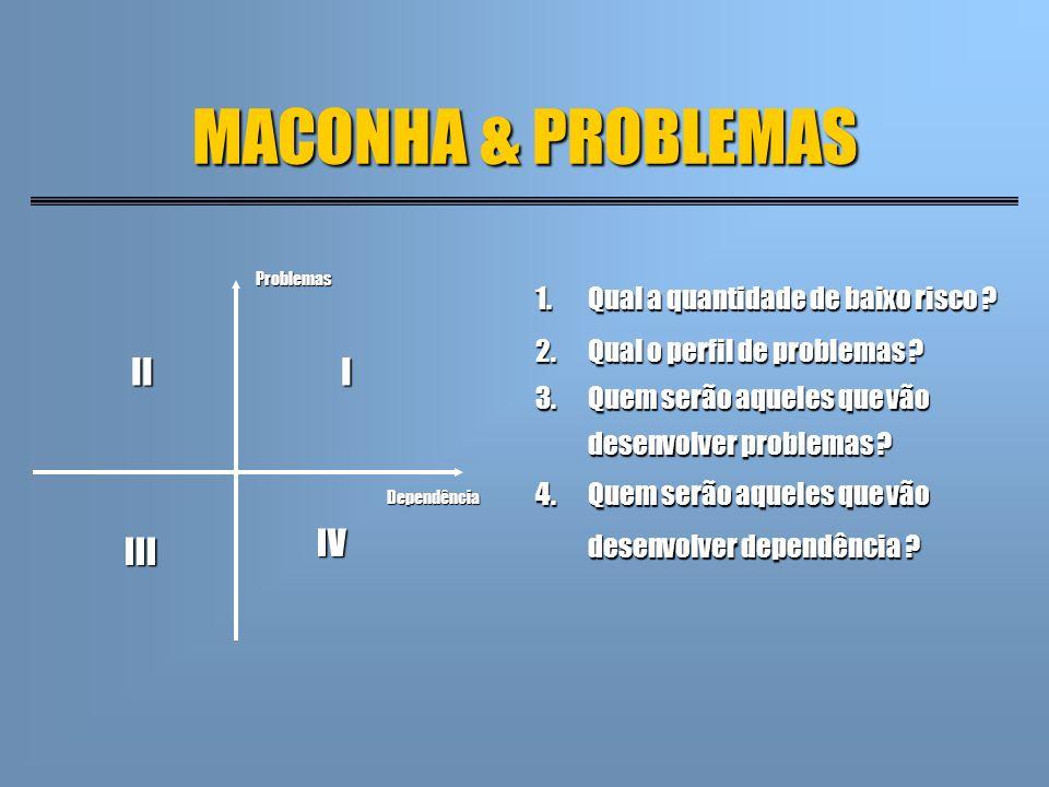 MACONHA & PROBLEMAS II I IV III Qual a quantidade de baixo risco