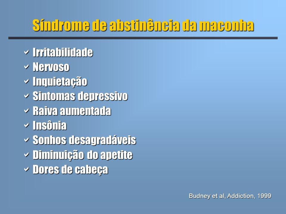 Síndrome de abstinência da maconha