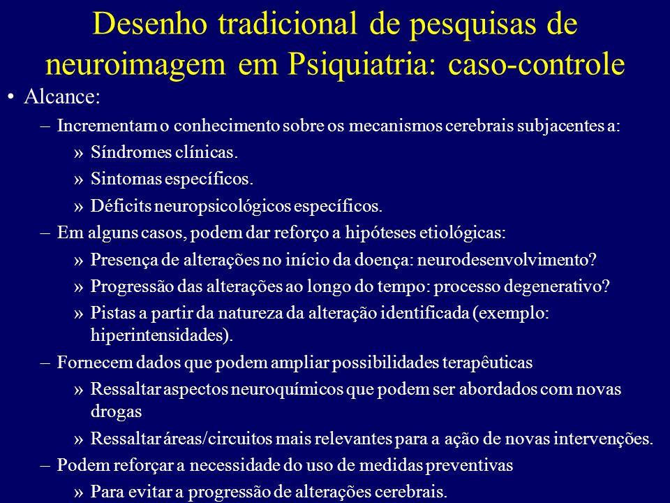 Desenho tradicional de pesquisas de neuroimagem em Psiquiatria: caso-controle