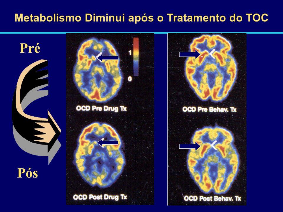 Metabolismo Diminui após o Tratamento do TOC