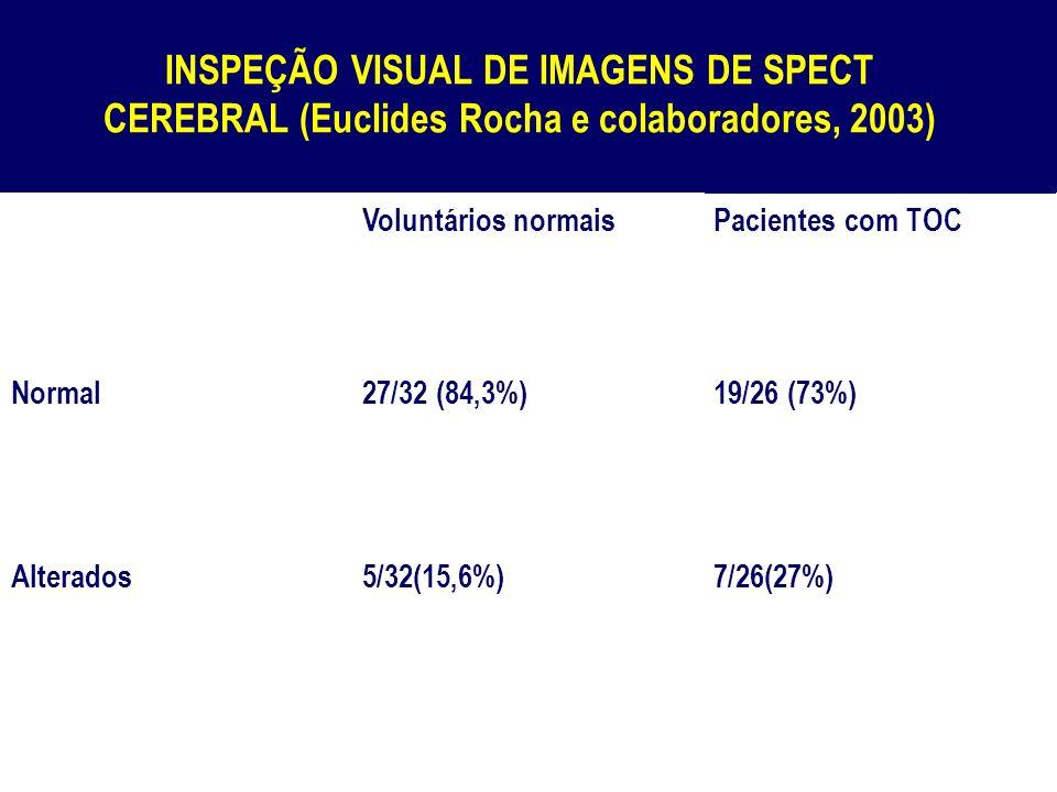 INSPEÇÃO VISUAL DE IMAGENS DE SPECT CEREBRAL (Euclides Rocha e colaboradores, 2003)