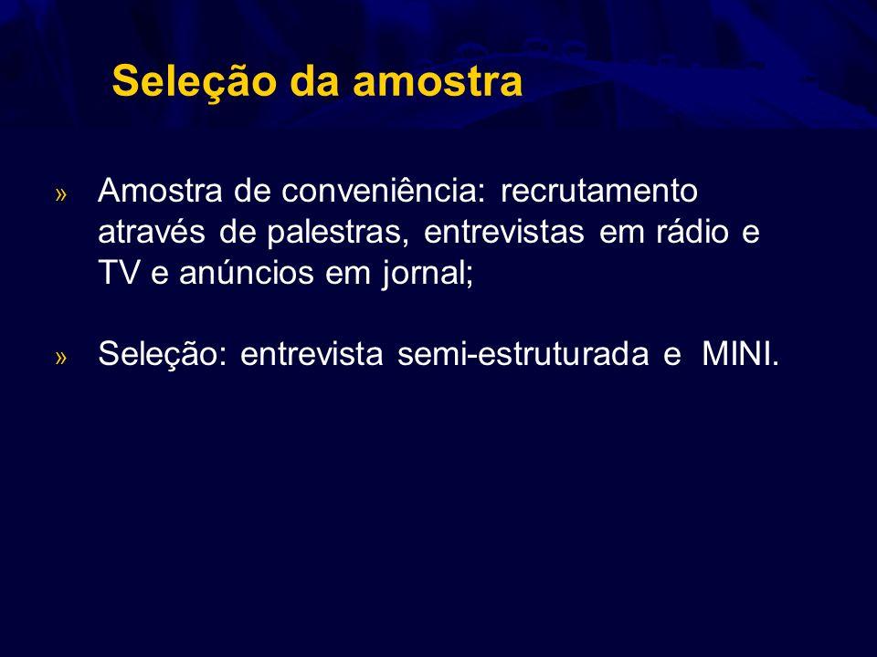 Seleção da amostra Amostra de conveniência: recrutamento através de palestras, entrevistas em rádio e TV e anúncios em jornal;