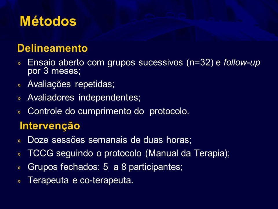 Métodos Delineamento. Ensaio aberto com grupos sucessivos (n=32) e follow-up por 3 meses; Avaliações repetidas;