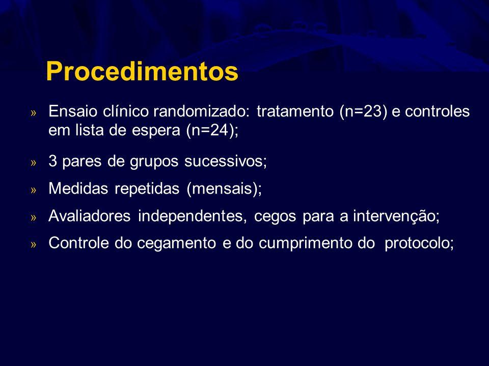 Procedimentos Ensaio clínico randomizado: tratamento (n=23) e controles em lista de espera (n=24);