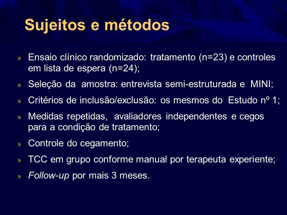 Sujeitos e métodos Ensaio clínico randomizado: tratamento (n=23) e controles em lista de espera (n=24);