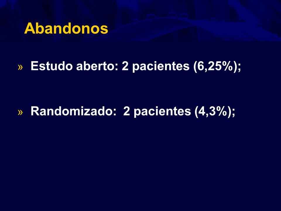 Abandonos Estudo aberto: 2 pacientes (6,25%);
