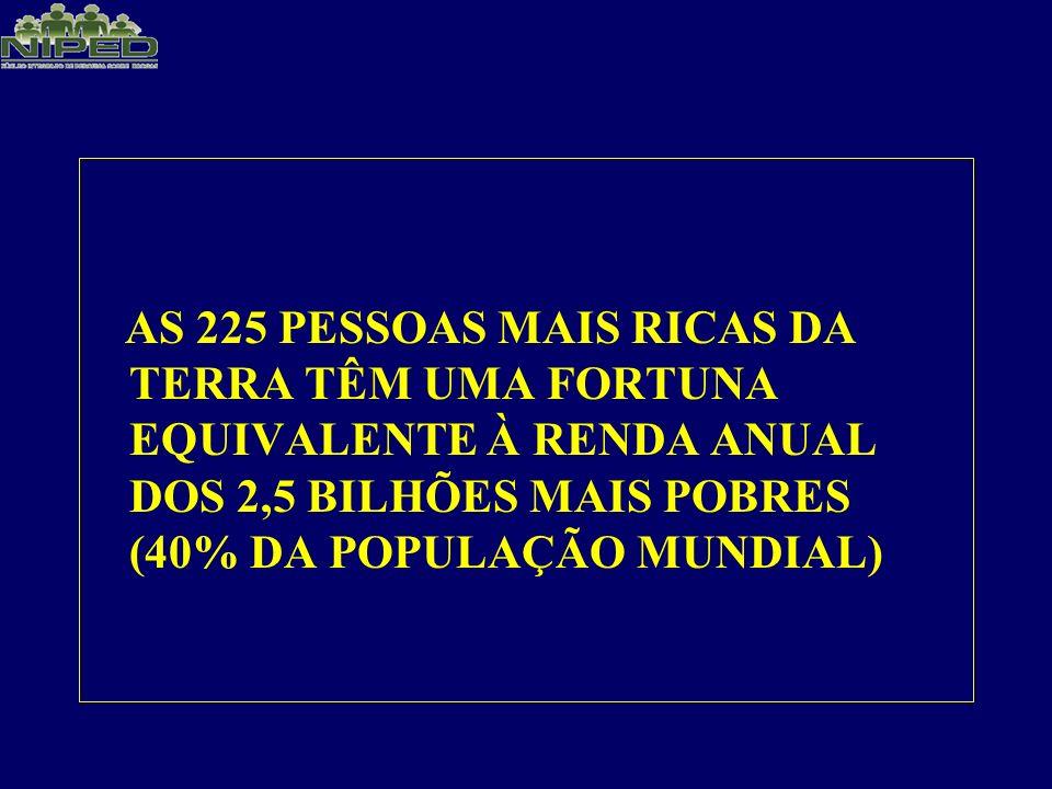AS 225 PESSOAS MAIS RICAS DA TERRA TÊM UMA FORTUNA EQUIVALENTE À RENDA ANUAL DOS 2,5 BILHÕES MAIS POBRES (40% DA POPULAÇÃO MUNDIAL)