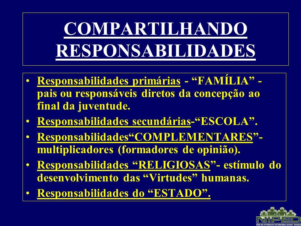 COMPARTILHANDO RESPONSABILIDADES