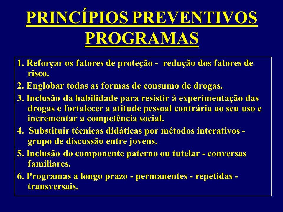 PRINCÍPIOS PREVENTIVOS PROGRAMAS