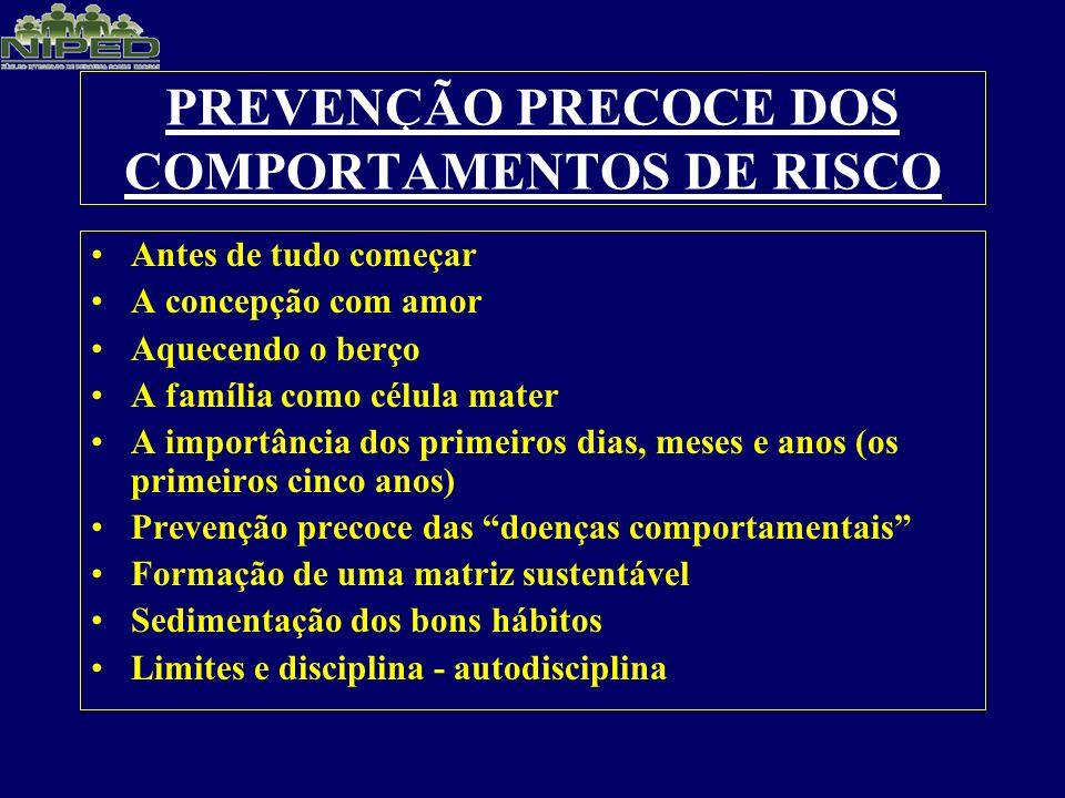 PREVENÇÃO PRECOCE DOS COMPORTAMENTOS DE RISCO