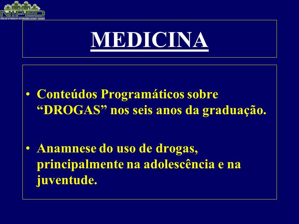 MEDICINA Conteúdos Programáticos sobre DROGAS nos seis anos da graduação.