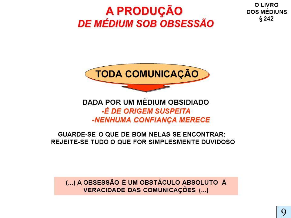 A PRODUÇÃO 9 DE MÉDIUM SOB OBSESSÃO TODA COMUNICAÇÃO