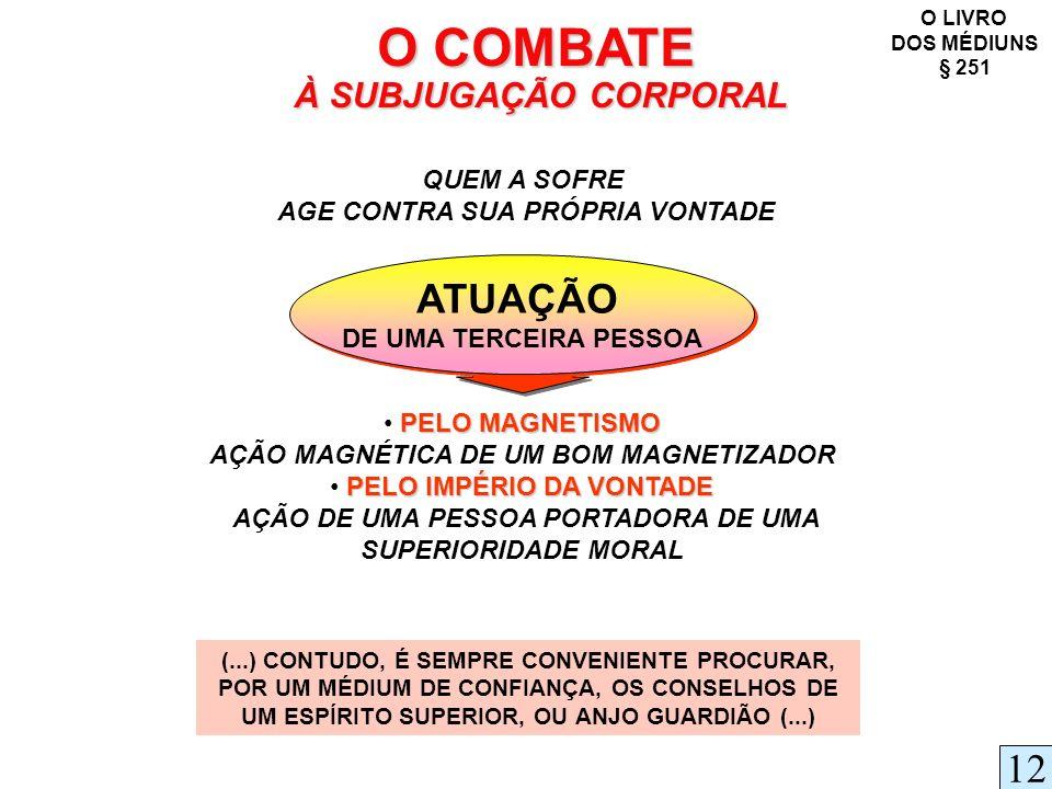 O COMBATE À SUBJUGAÇÃO CORPORAL ATUAÇÃO 12 QUEM A SOFRE