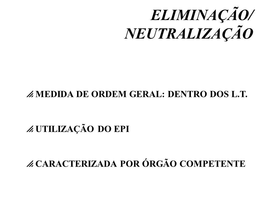 ELIMINAÇÃO/ NEUTRALIZAÇÃO MEDIDA DE ORDEM GERAL: DENTRO DOS L.T.