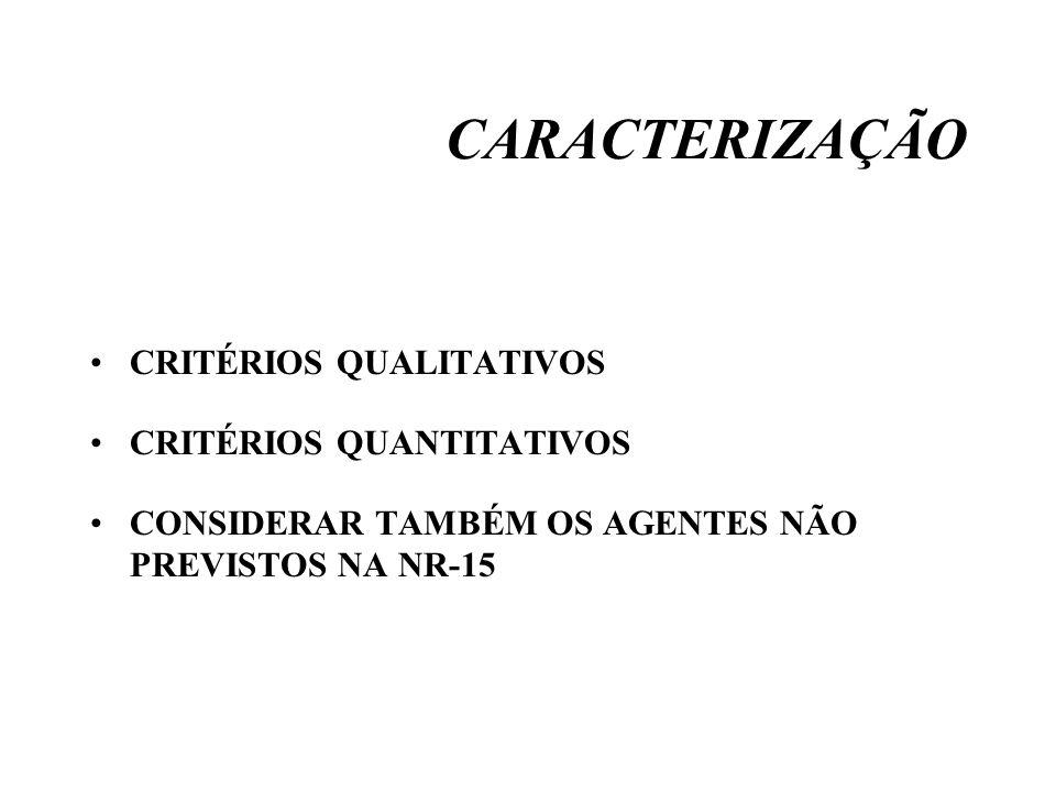 CARACTERIZAÇÃO CRITÉRIOS QUALITATIVOS CRITÉRIOS QUANTITATIVOS