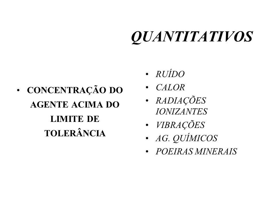 CONCENTRAÇÃO DO AGENTE ACIMA DO LIMITE DE TOLERÂNCIA