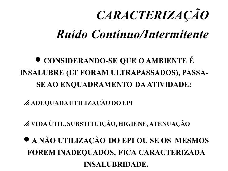 Ruído Contínuo/Intermitente