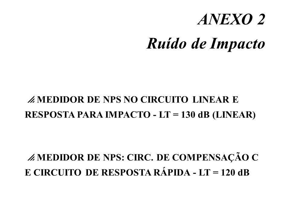 ANEXO 2 Ruído de Impacto. MEDIDOR DE NPS NO CIRCUITO LINEAR E RESPOSTA PARA IMPACTO - LT = 130 dB (LINEAR)