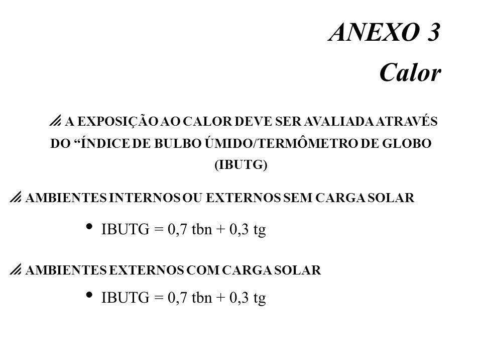 ANEXO 3Calor. A EXPOSIÇÃO AO CALOR DEVE SER AVALIADA ATRAVÉS DO ÍNDICE DE BULBO ÚMIDO/TERMÔMETRO DE GLOBO (IBUTG)