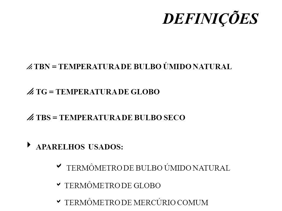 DEFINIÇÕES TG = TEMPERATURA DE GLOBO TBS = TEMPERATURA DE BULBO SECO