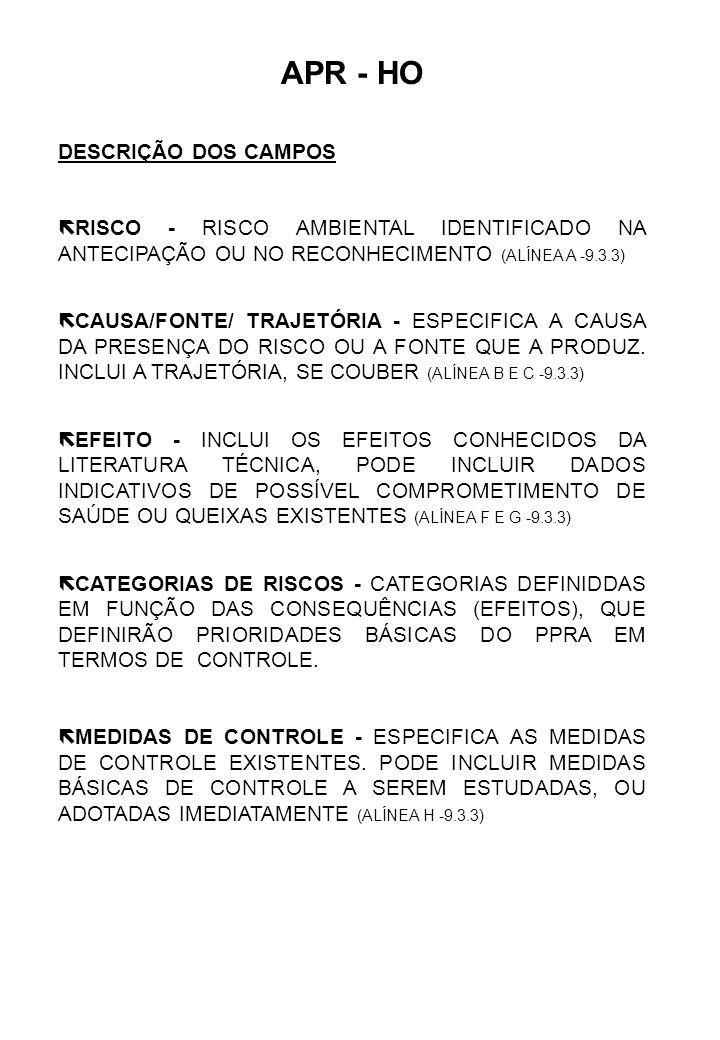 APR - HO DESCRIÇÃO DOS CAMPOS