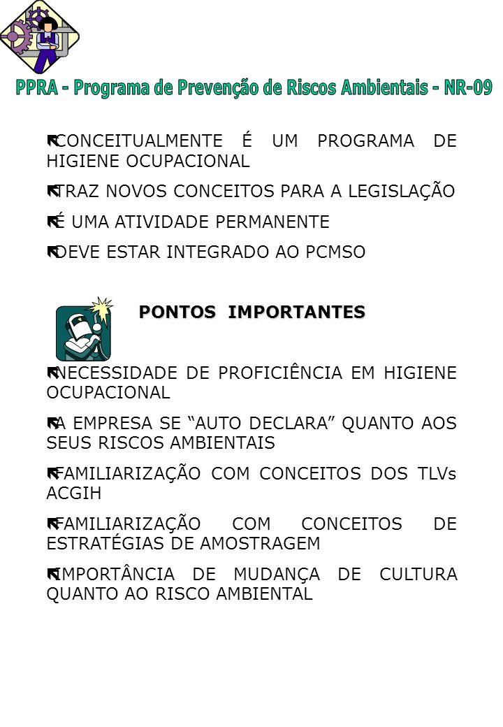 PPRA - Programa de Prevenção de Riscos Ambientais - NR-09