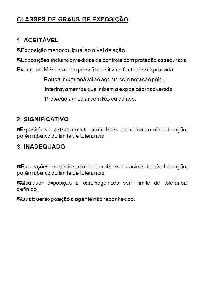 CLASSES DE GRAUS DE EXPOSIÇÃO 1. ACEITÁVEL