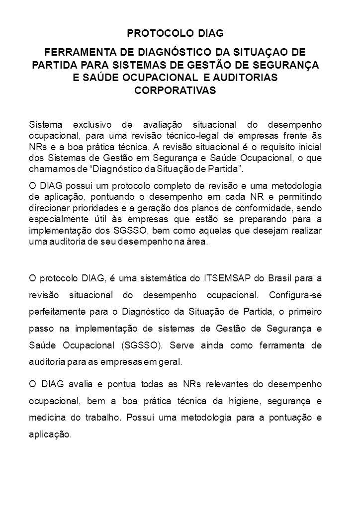 PROTOCOLO DIAGFERRAMENTA DE DIAGNÓSTICO DA SITUAÇAO DE PARTIDA PARA SISTEMAS DE GESTÃO DE SEGURANÇA E SAÚDE OCUPACIONAL E AUDITORIAS CORPORATIVAS.