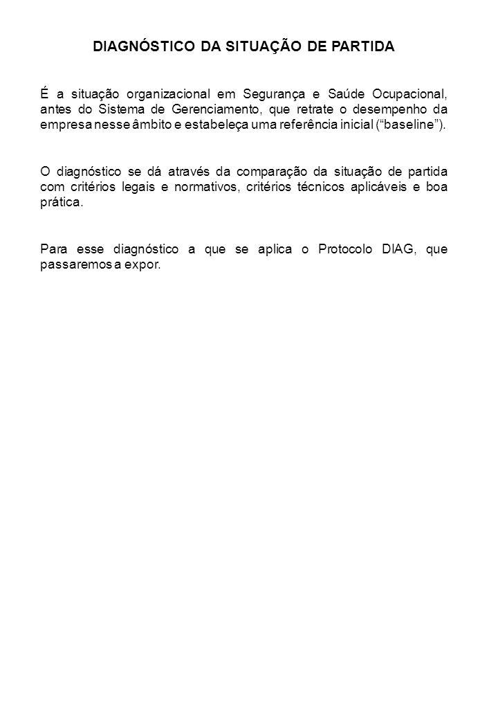 DIAGNÓSTICO DA SITUAÇÃO DE PARTIDA