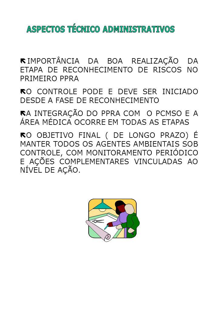 ASPECTOS TÉCNICO ADMINISTRATIVOS