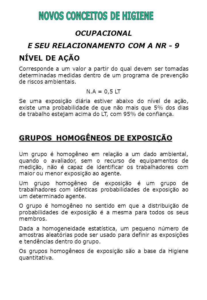 NOVOS CONCEITOS DE HIGIENE E SEU RELACIONAMENTO COM A NR - 9