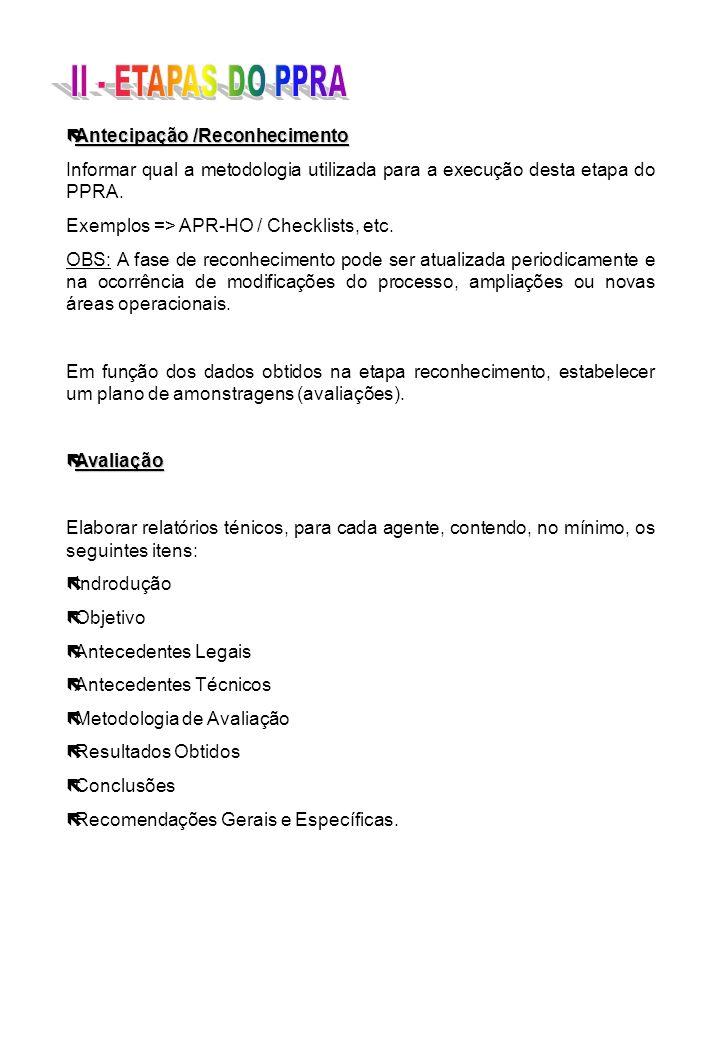 II - ETAPAS DO PPRA Antecipação /Reconhecimento
