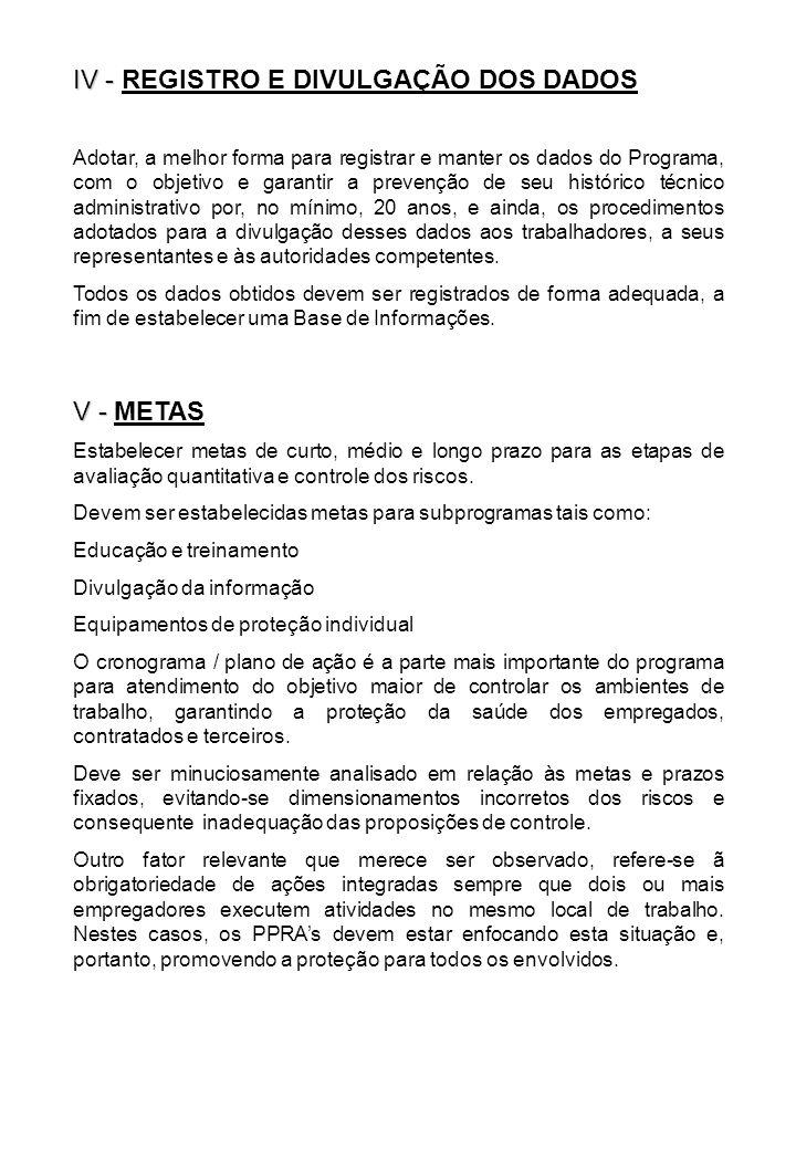 IV - REGISTRO E DIVULGAÇÃO DOS DADOS