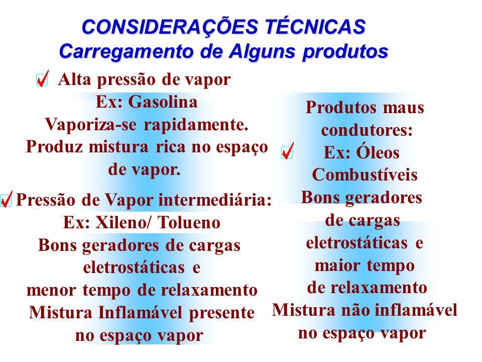 CONSIDERAÇÕES TÉCNICAS Carregamento de Alguns produtos
