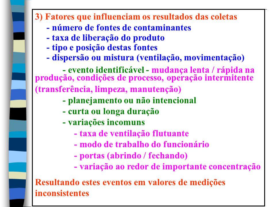 3) Fatores que influenciam os resultados das coletas