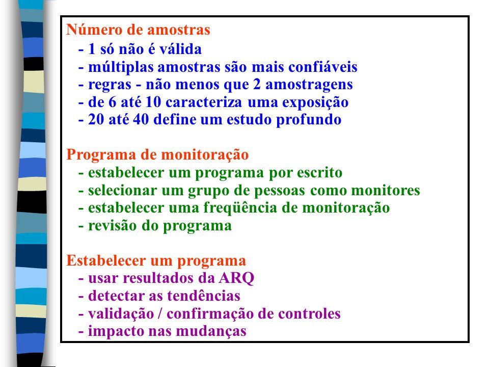 Número de amostras - 1 só não é válida. - múltiplas amostras são mais confiáveis. - regras - não menos que 2 amostragens.