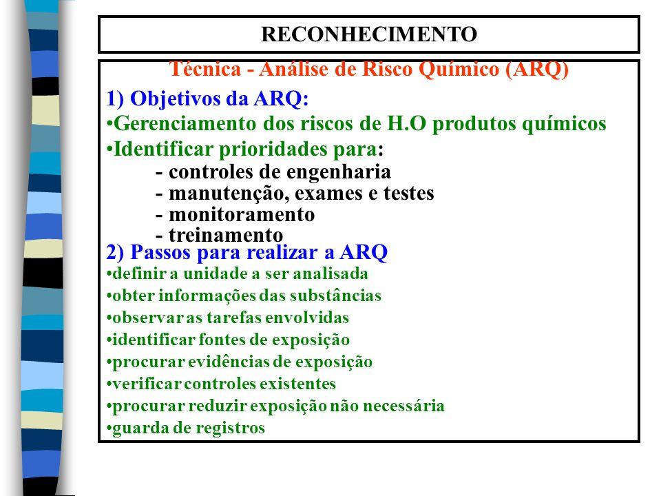 Técnica - Análise de Risco Químico (ARQ)