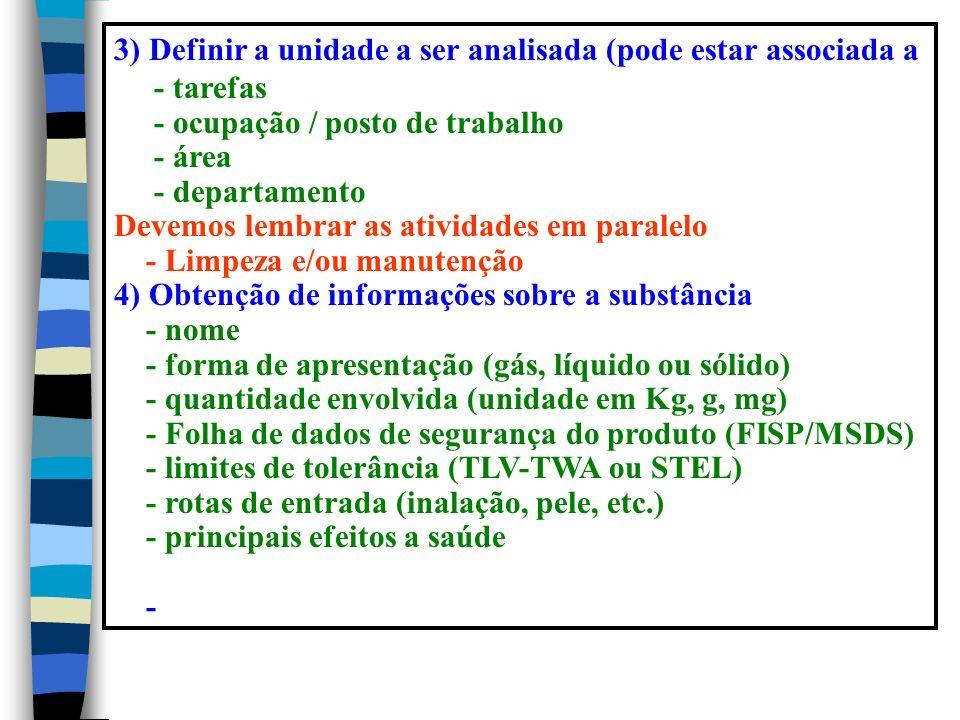 3) Definir a unidade a ser analisada (pode estar associada a